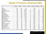 digital 1 0 criteria chairman ceo