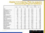 digital 1 0 criteria plan to acquire accounting payroll software