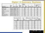 digital 1 0 summary business