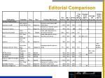 editorial comparison2