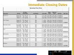 immediate closing dates