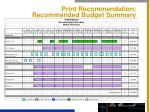 print recommendation recommended budget summary