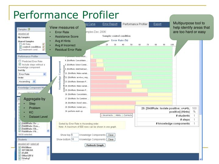 Performance Profiler