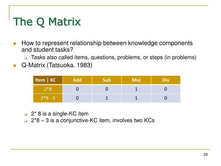 The Q Matrix