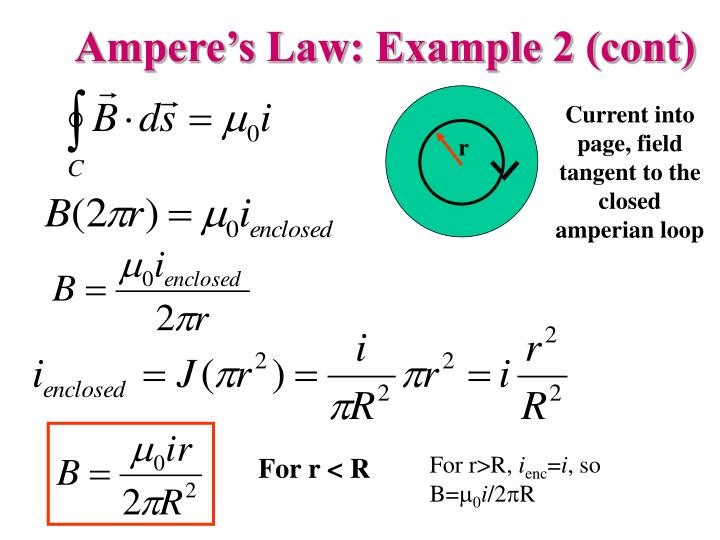 Current into page, field tangent to the closed amperian loop