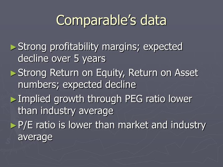 Comparable's data