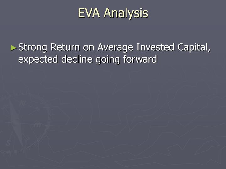 EVA Analysis