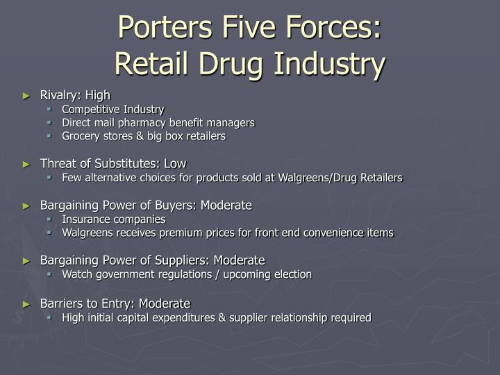Porters Five Forces: