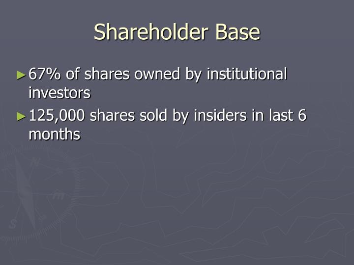 Shareholder Base