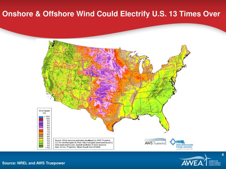 Onshore & Offshore Wind