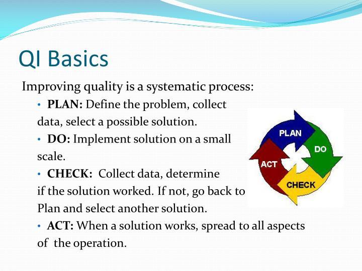 QI Basics