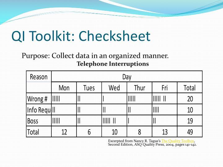 QI Toolkit: Checksheet