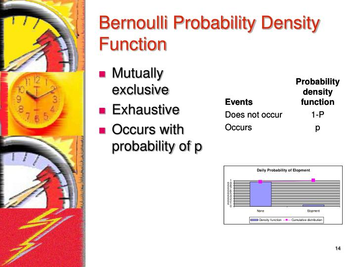 Bernoulli Probability Density Function