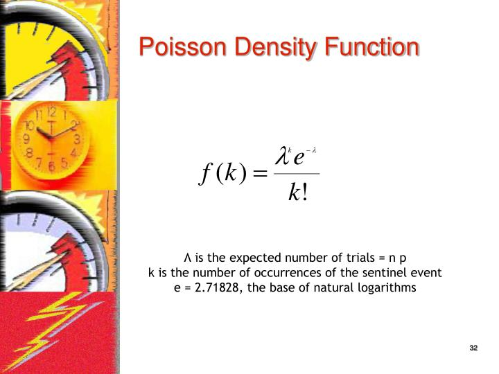 Poisson Density Function