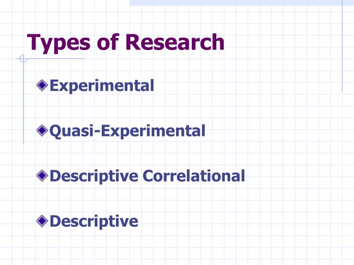 Types of research1