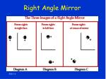 right angle mirror