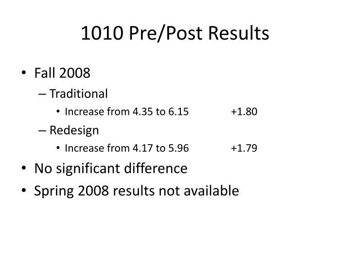 1010 Pre/Post Results