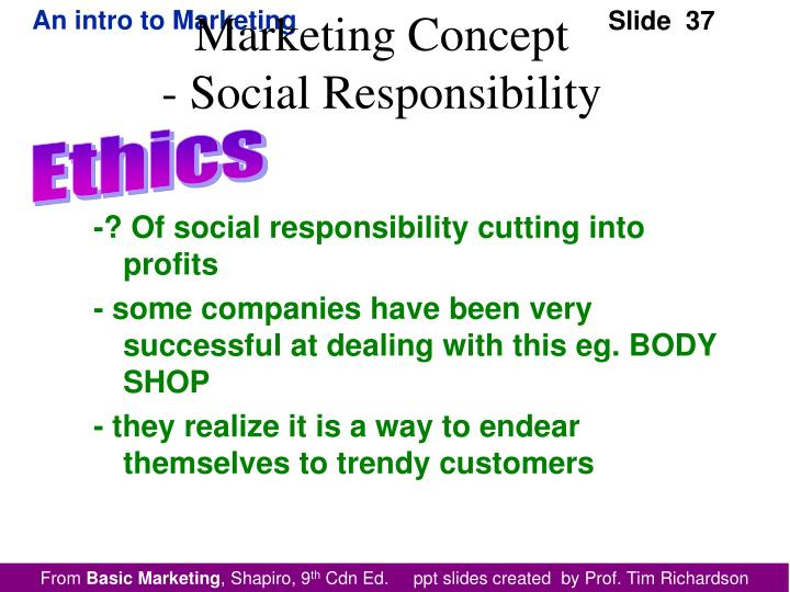 -? Of social responsibility cutting into profits