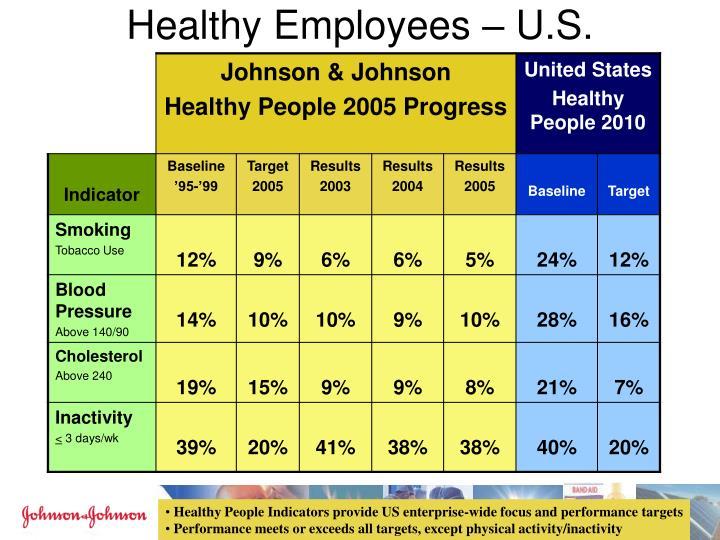 Healthy Employees – U.S.