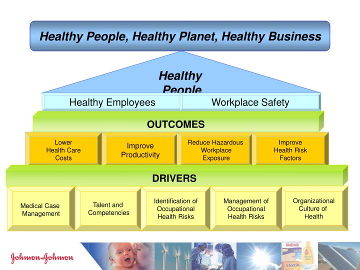 Healthy People, Healthy Planet, Healthy Business