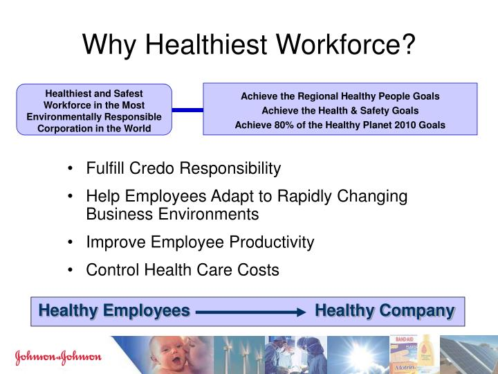 Achieve the Regional Healthy People Goals