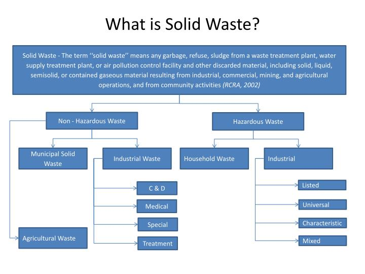 What is solid waste