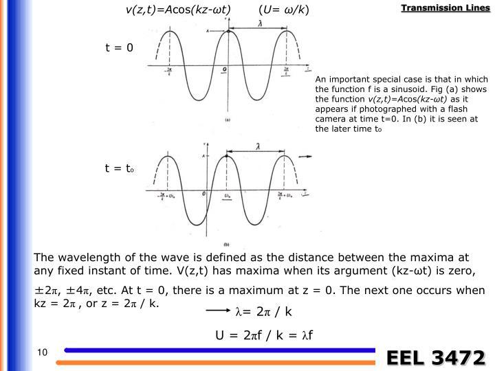 v(z,t)=A
