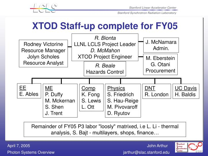XTOD Staff-up complete for FY05
