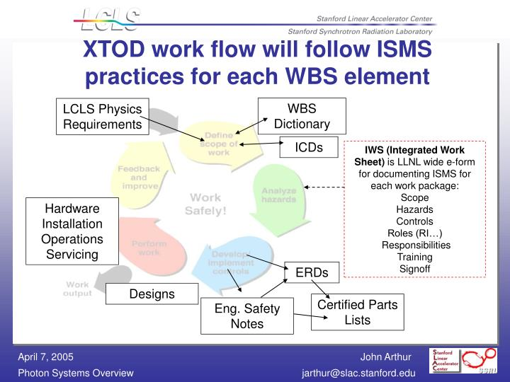XTOD work flow will follow ISMS practices for each WBS element