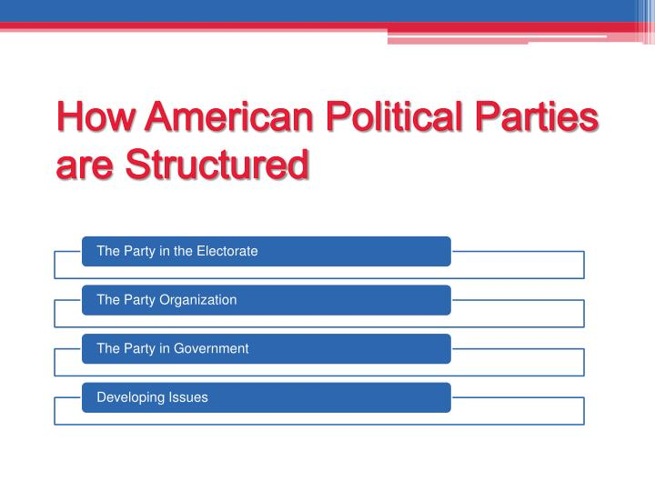 How American Political Parties are Structured
