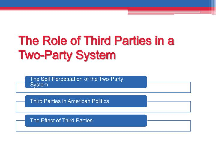 The Role of Third Parties in a Two-Party System
