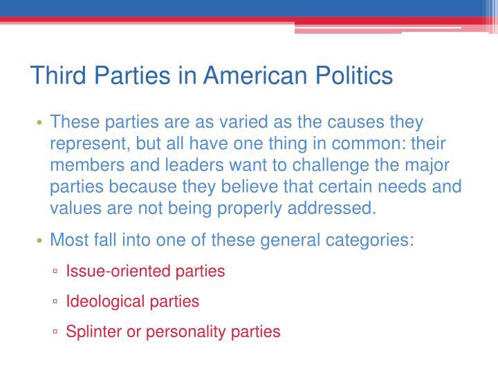 Third Parties in American Politics