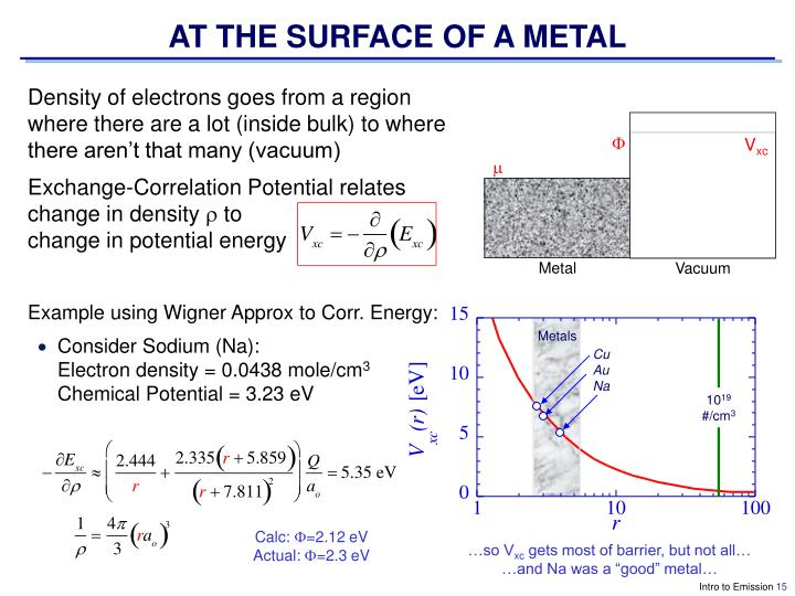 AT THE SURFACE OF A METAL