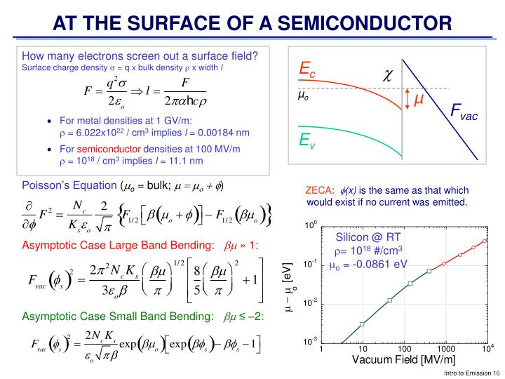 AT THE SURFACE OF A SEMICONDUCTOR