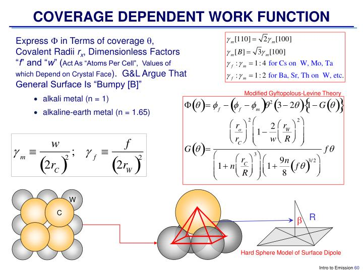 COVERAGE DEPENDENT WORK FUNCTION