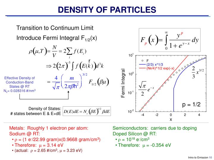 DENSITY OF PARTICLES