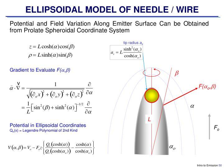 ELLIPSOIDAL MODEL OF NEEDLE / WIRE