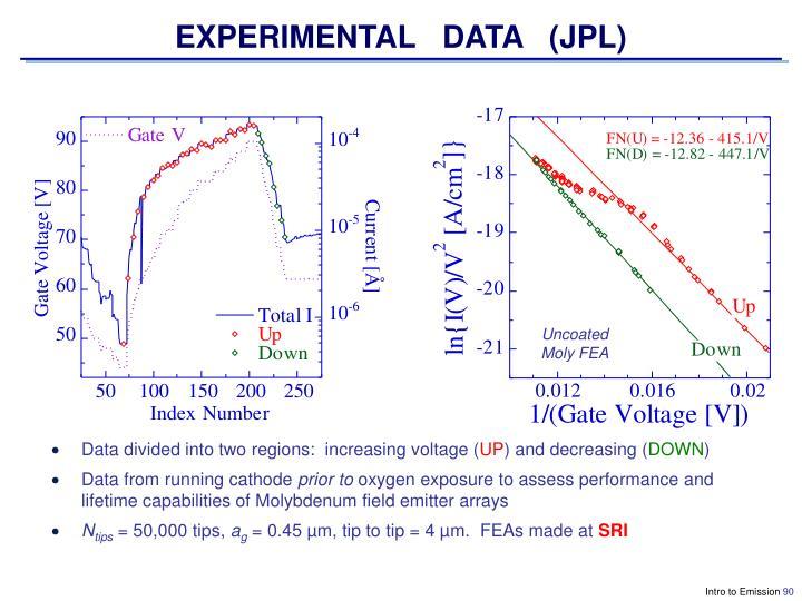 EXPERIMENTAL   DATA   (JPL)