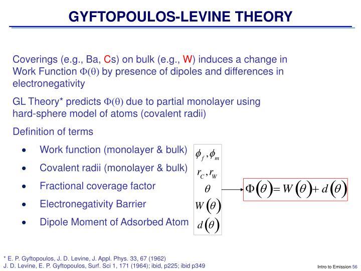 GYFTOPOULOS-LEVINE THEORY