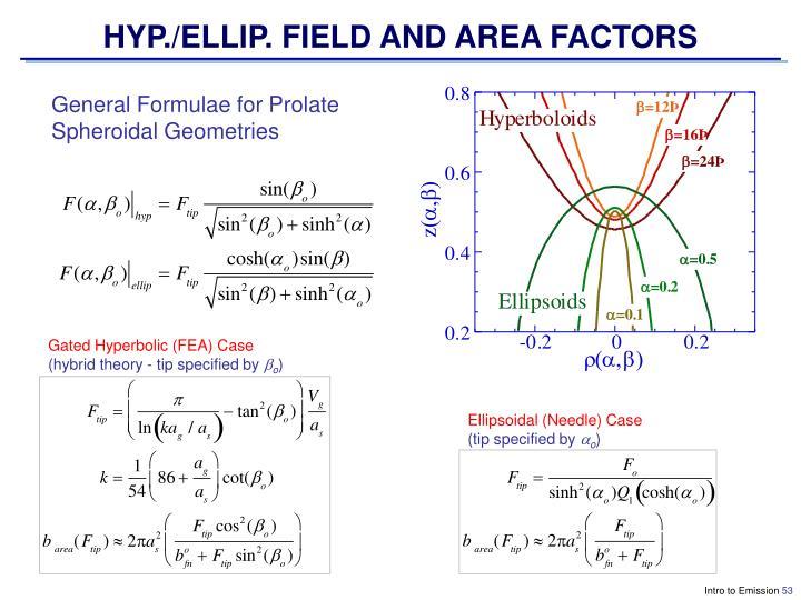 HYP./ELLIP. FIELD AND AREA FACTORS