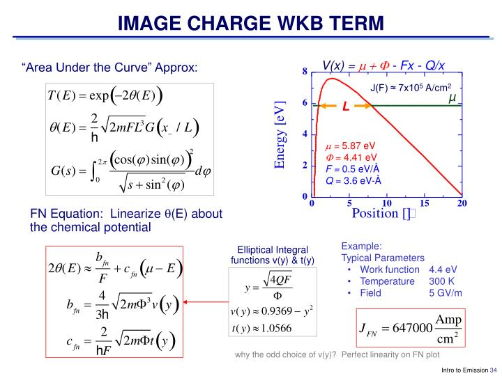 IMAGE CHARGE WKB TERM