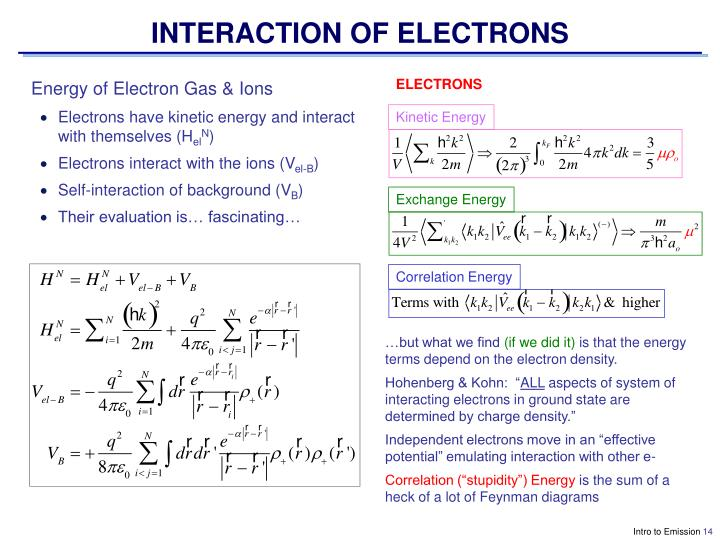 INTERACTION OF ELECTRONS