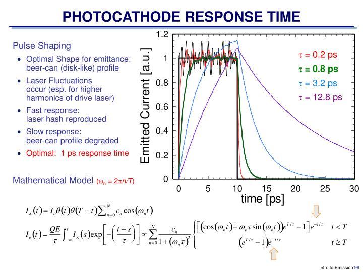 PHOTOCATHODE RESPONSE TIME