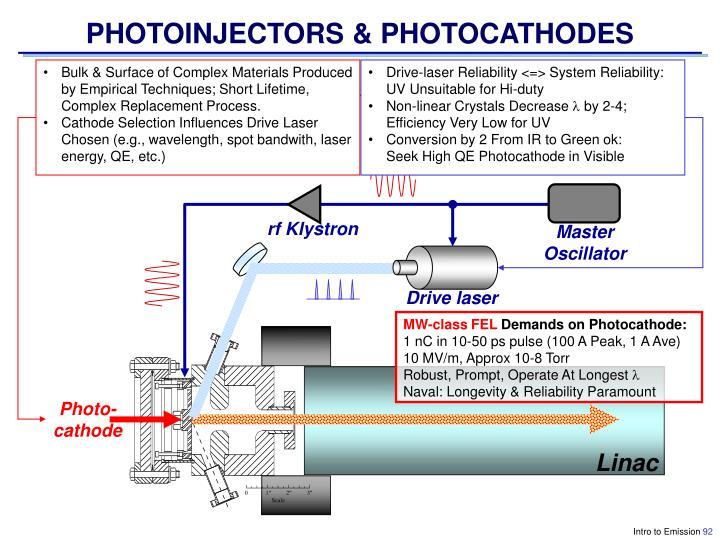 PHOTOINJECTORS & PHOTOCATHODES