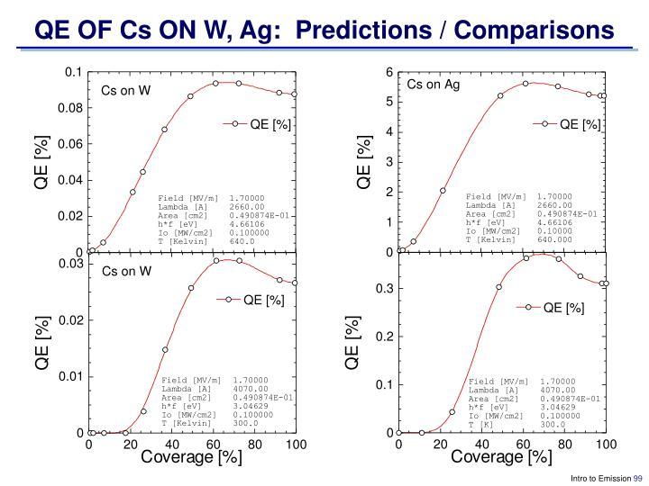 QE OF Cs ON W, Ag:  Predictions / Comparisons