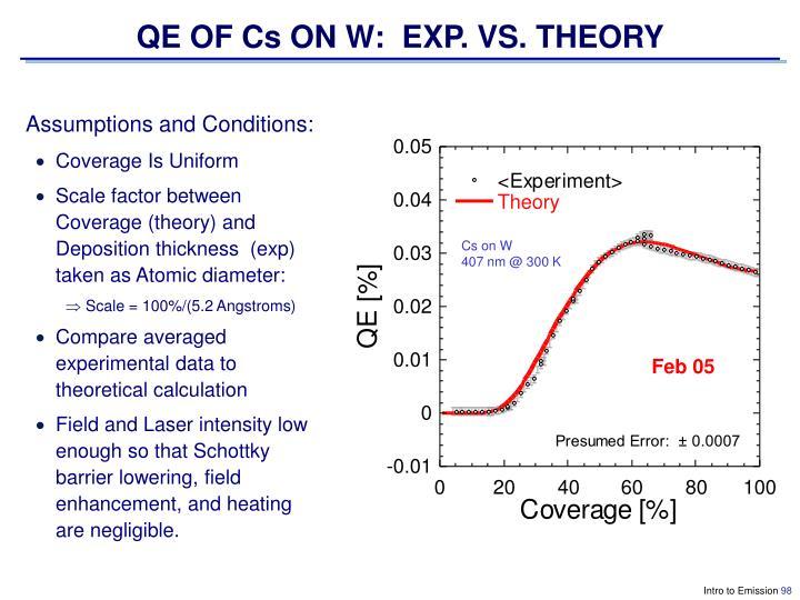 QE OF Cs ON W:  EXP. VS. THEORY