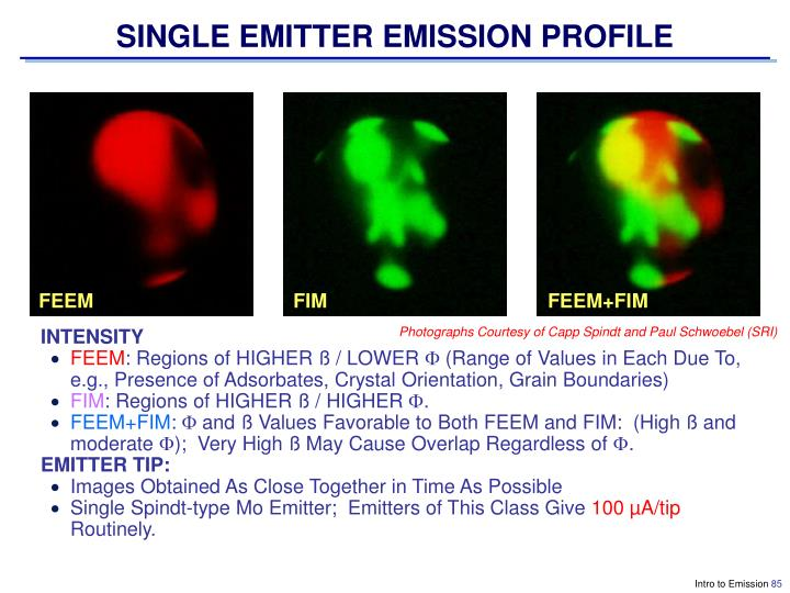 SINGLE EMITTER EMISSION PROFILE