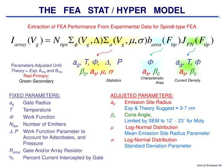 THE   FEA   STAT / HYPER   MODEL