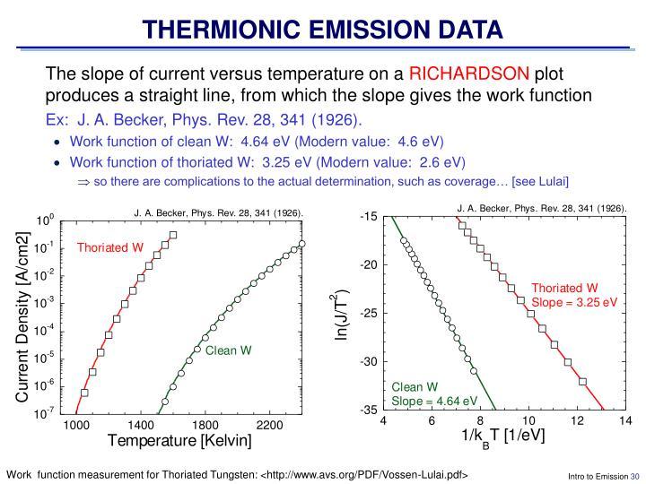 THERMIONIC EMISSION DATA