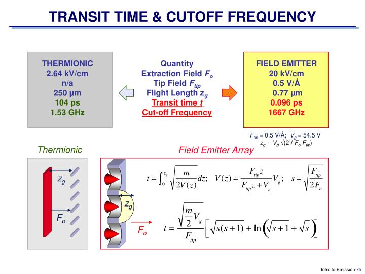 TRANSIT TIME & CUTOFF FREQUENCY